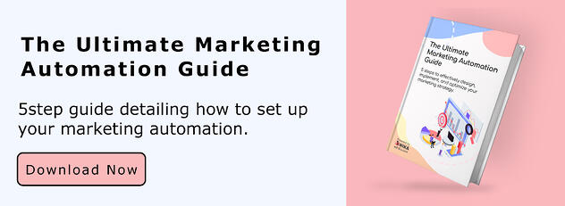 AdNIKA-Marketing automation guide banner