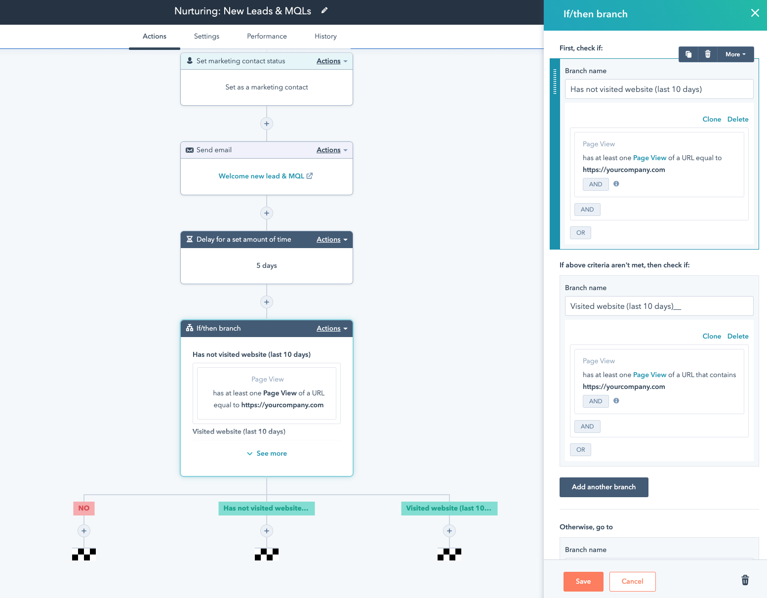 Easily visualize, customize, and personalize your workflows-AdNIKA Marketing Automation